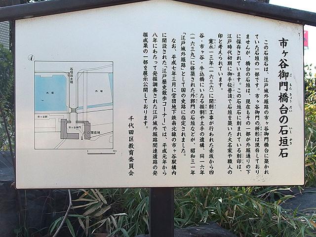市ヶ谷御門跡写真